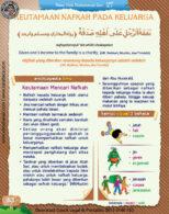 Ebook PDF 77 Pesan Nabi untuk Anak Muslim, Hadis Keutamaan Nafkah pada Keluarga (60)