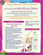 Ebook PDF 77 Pesan Nabi untuk Anak Muslim, Hadis Makan dengan Tangan Kanan (38)