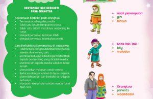 Juz amma for kids, Penjelasan Surat Al-Ikhlas (11)
