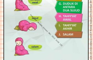 Workbook Brain Games Rukun Islam, Ibadah Shalat (15)