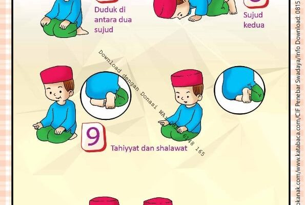 Workbook Brain Games Rukun Islam, Rukun Islam Kedua Ibadah Shalat (13)