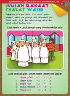 buku pintar anak shaleh, Jumlah Rakaat Shalat Wajib (21)