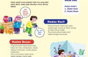 cara praktis belajar shalat for kids, Hadas Besar dan Hadas Kecil (6)